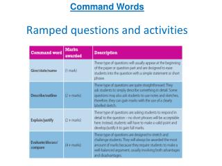 Command Words Ramped questions and activities