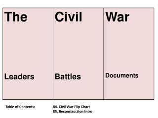 Table of Contents: 		84. Civil War Flip Chart			85. Reconstruction Intro