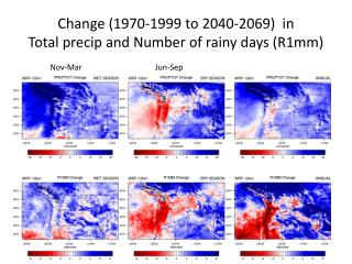 Change (1970-1999  to  2040-2069)  in  Total  precip  and Number of rainy days (R1mm)