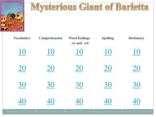 Mysterious Giant of Barletta