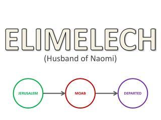 ELIMELECH