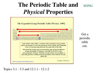 The Periodic Table and  Physical  Properties