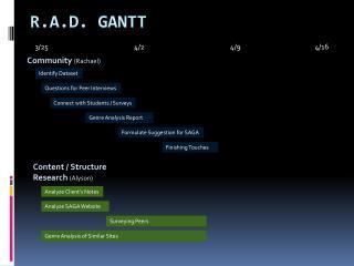 R.A.D. GANTT