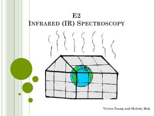 E2  Infrared (IR) Spectroscopy