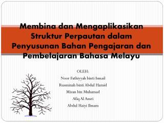 OLEH: Noor Fathiyyah binti  Ismail Rusminah binti  Abdul  Hamid Mizan  bin  Muhamad Afiq  Al  Amri