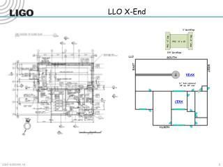 LLO X-End