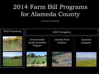 2014 Farm Bill Programs for Alameda County