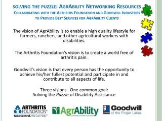 SUCCESSFUL PARTNERSHIPS: ARTHRITIS FOUNDATION  -------------> GOODWILL
