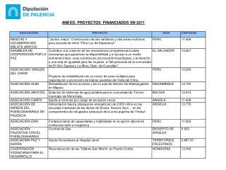 ANEXO. PROYECTOS  FINANCIADOS EN 2011
