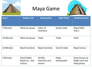 Maya Game