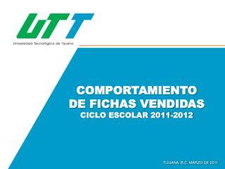COMPORTAMIENTO  DE FICHAS VENDIDAS CICLO ESCOLAR 2011-2012