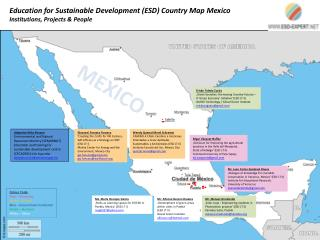 Education for Sustainable Development (ESD) Country Map Mexico	 Institutions, Projects & People