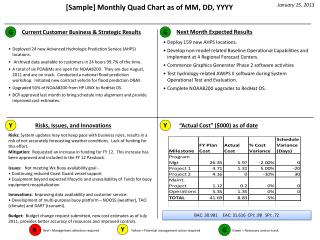 [Sample] Monthly Quad Chart as of MM, DD, YYYY