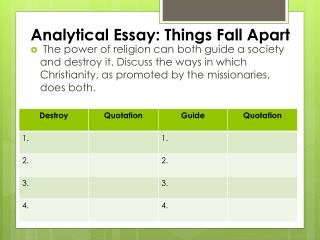 Analytical Essay: Things Fall Apart