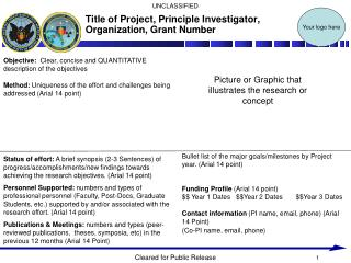 Title of Project, Principle Investigator, Organization, Grant Number