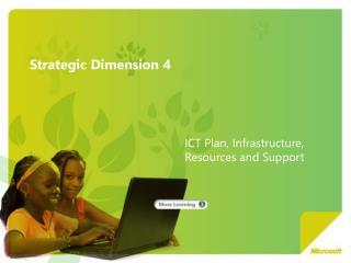 Strategic Dimension 4