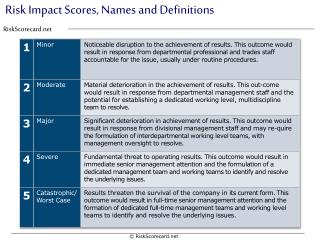 Risk Impact Scores, Names and Definitions