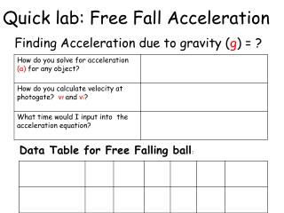 Quick lab: Free Fall Acceleration