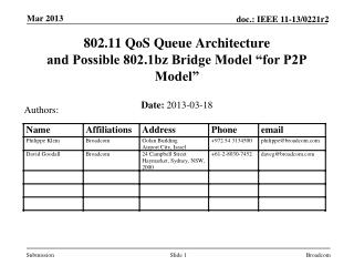 "802.11  QoS  Queue Architecture  and Possible 802.1bz Bridge Model ""for P2P Model"""