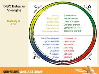 DISC Behavior Strengths