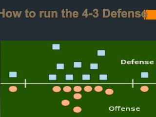 How to run  the  4-3 Defense