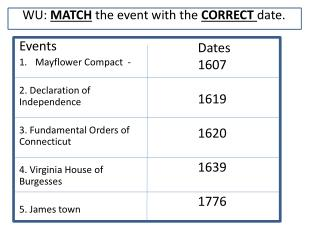 WU:  MATCH  the event with the  CORRECT  date.