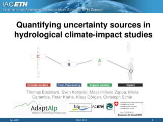 Quantifying uncertainty sources in hydrological climate-impact studies