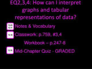 EQ2,3,4: How can I interpret graphs and tabular representations of data?