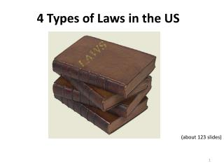 4 Types of Laws in the US