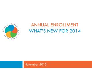Annual Enrollment What�s New for 2014