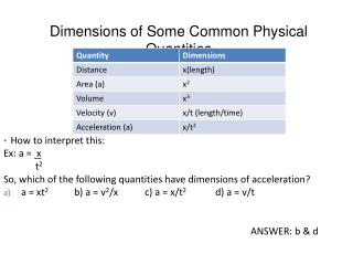 Dimensions of Some Common Physical Quantities