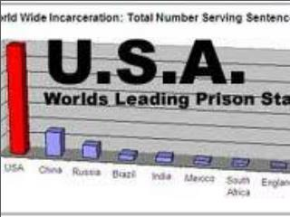working or failing prison system