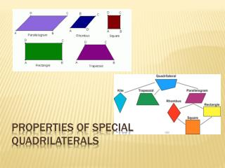 Properties of special quadrilaterals