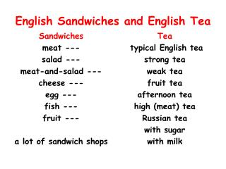 English Sandwiches and English Tea