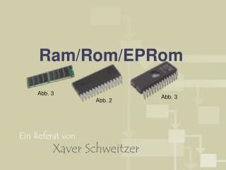 Ram/Rom/ EPRom