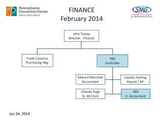 John Tracey Director - Finance