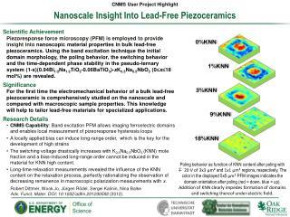 Nanoscale Insight Into Lead-Free  Piezoceramics