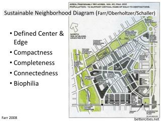 Sustainable Neighborhood Diagram ( Farr/ Oberholtzer /Schaller)