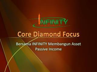Bersama INFINITY Membangun Asset Passive Income