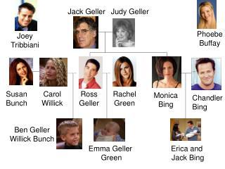 Jack Geller