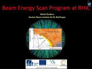 Beam Energy Scan  Program at RHIC
