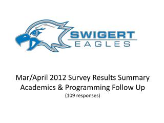 Mar/April 2012 Survey Results Summary Academics & Programming Follow Up (109 responses)