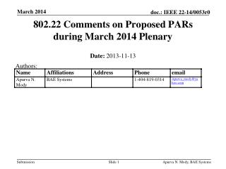 802.22 Comments on Proposed PARs during March 2014 Plenary