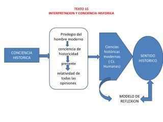 TEXTO 15 INTERPRETACION Y CONCIENCIA HISTORICA