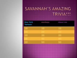 Savannah's amazing trivia!!!