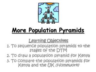 More Population Pyramids