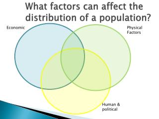What factors can affect the distribution of a population?