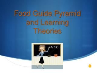 Food Guide Pyramid  and Learning Theories