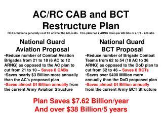 National Guard Aviation Proposal