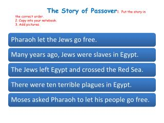 Pharaoh let the Jews go free.